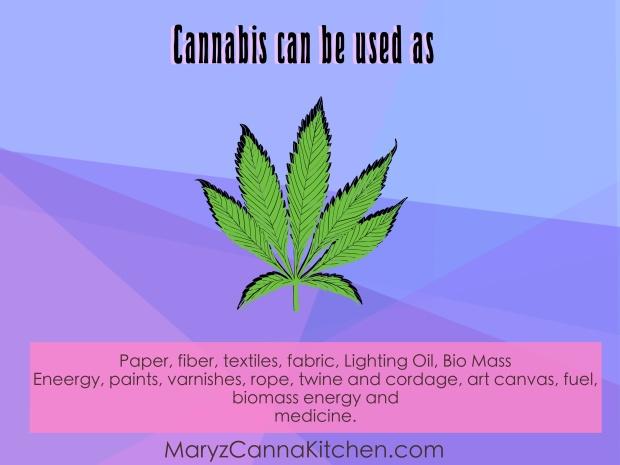 Cannabiscanbeusedas.jpg