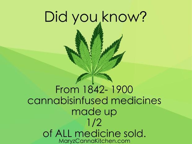 DYKcannabismed1:2